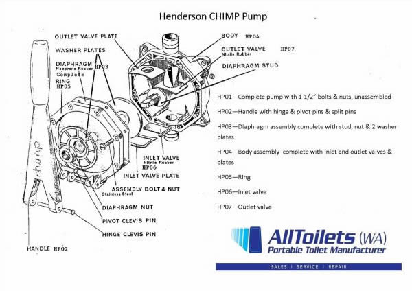 Henderson Chimp Pump